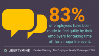 Employees Missing Major Life Events