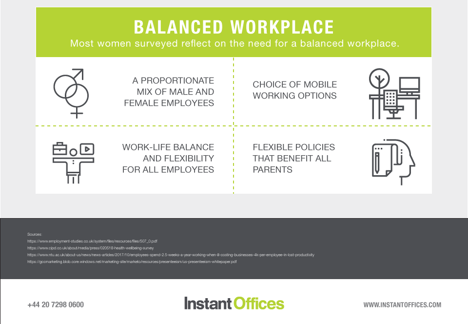 balanced workplace for mothers